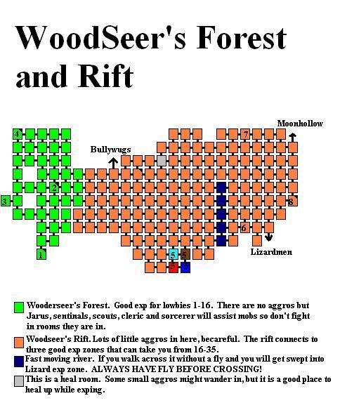 Woodseersrift
