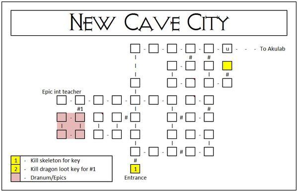 Newcavecity