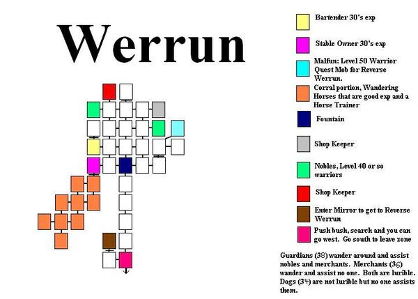 Werrun