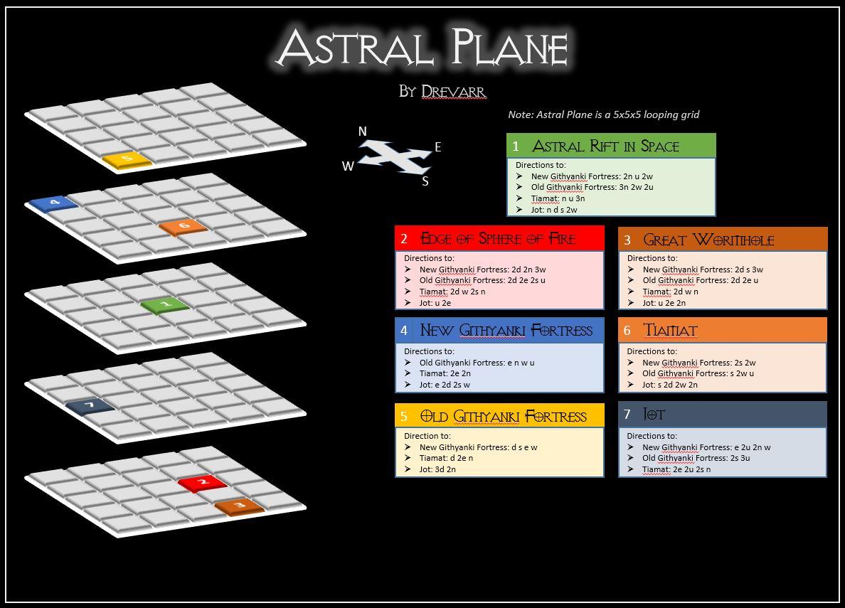 Volo's Planar Maps | Duris Wiki | FANDOM powered by Wikia