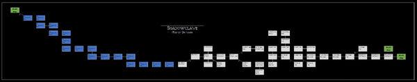 Shadowclave