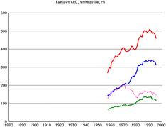 Fairlawn-mass-crc-members