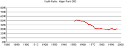 Alger-park-crc-youth