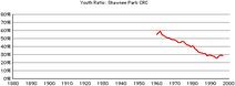 Shawnee-park-crc-youth