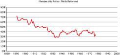 9th-rca-rates