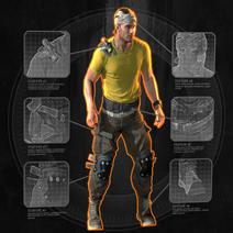 Brecken Outfit