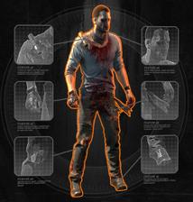 Zombie Wannabe