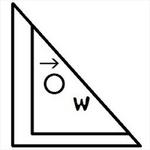 Δ→Low