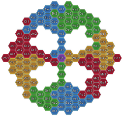 Wheel Skill Diagram - Eightway (SW4-II)