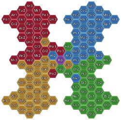 Cross Skill Diagram - Fourway (SW4-II)