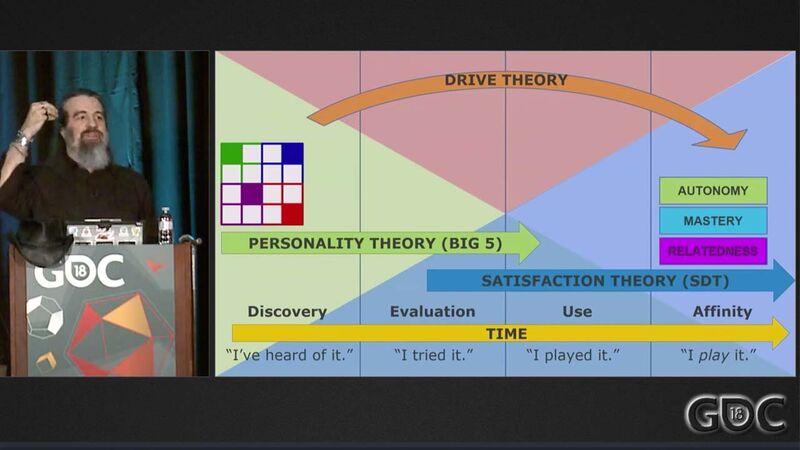 Jason VandenBerghe explains drive theory