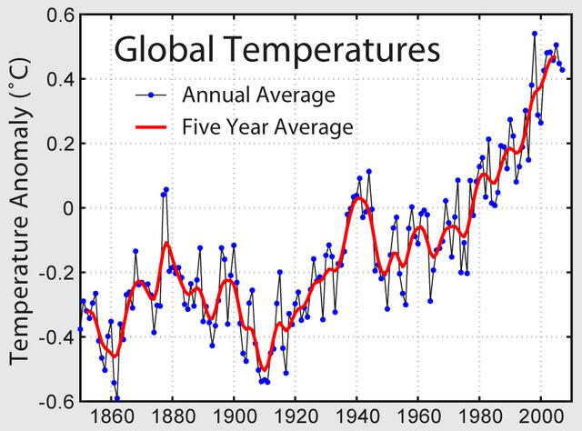 File:Global warming 1.png