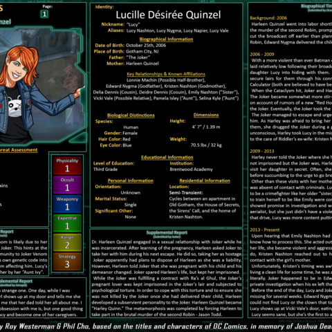 Network Files: Lucy Quinzel