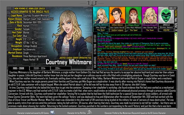 Courtney Whitmore 1