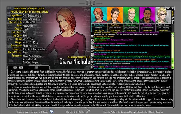 Ciara Nichols 1