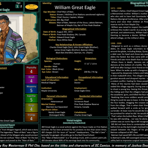 Network Files: William Great Eagle 1