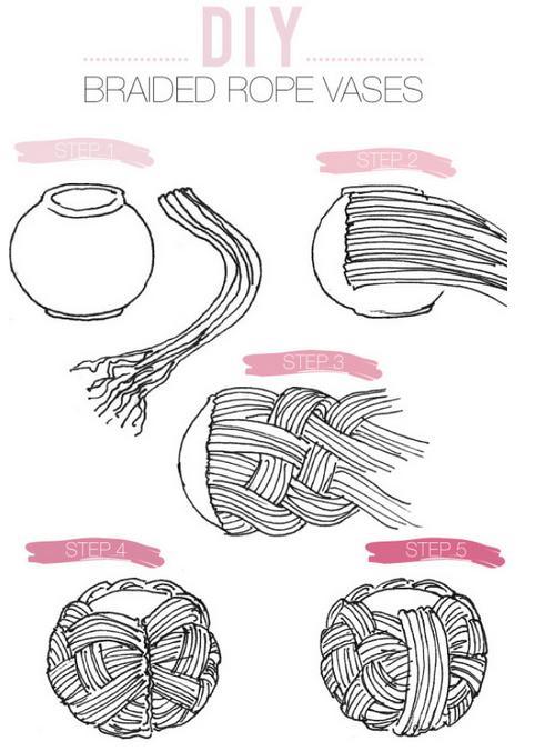 Vaseinsturctions
