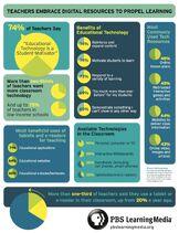 Teachers-infograph