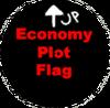Settlement Plot