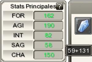 Statistiques Principales