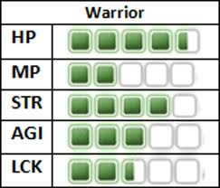 File:Warrior starting stats.jpg