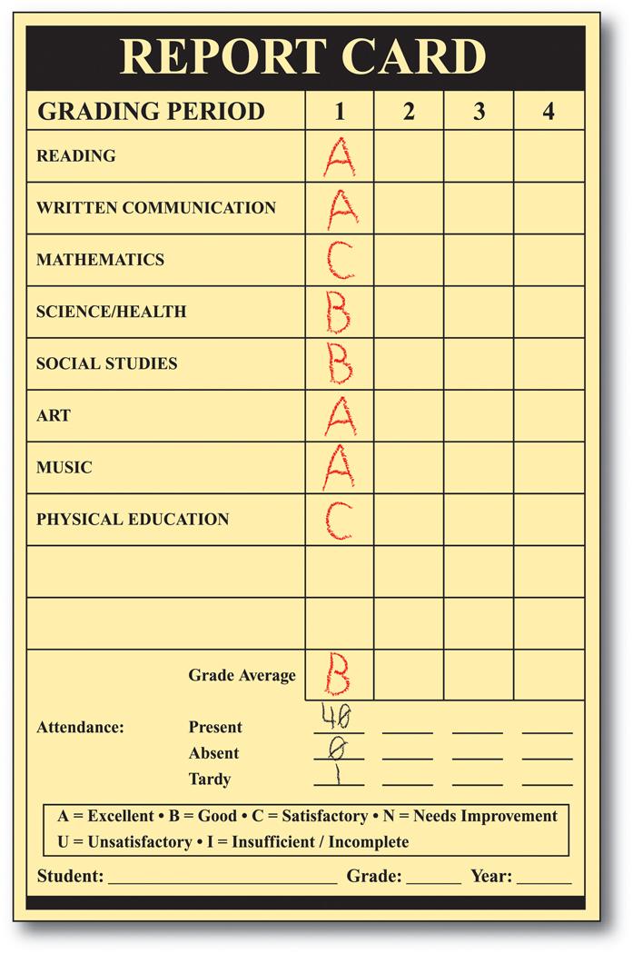 Report Card(2)