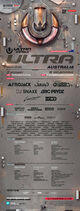 Ultra Music Festival Australia 2020 Lineup