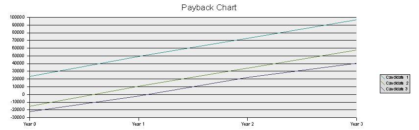 Payback html m5b9da62f