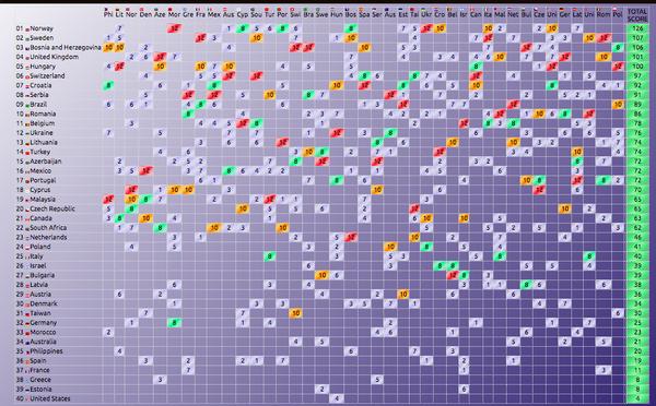 115-grid