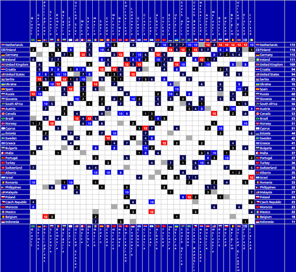 69-grid