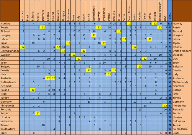 96-grid
