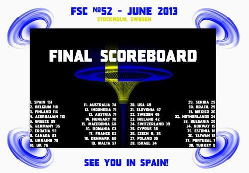 Final-scoreboard