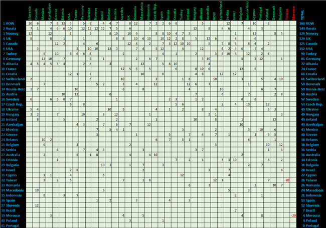 41-grid