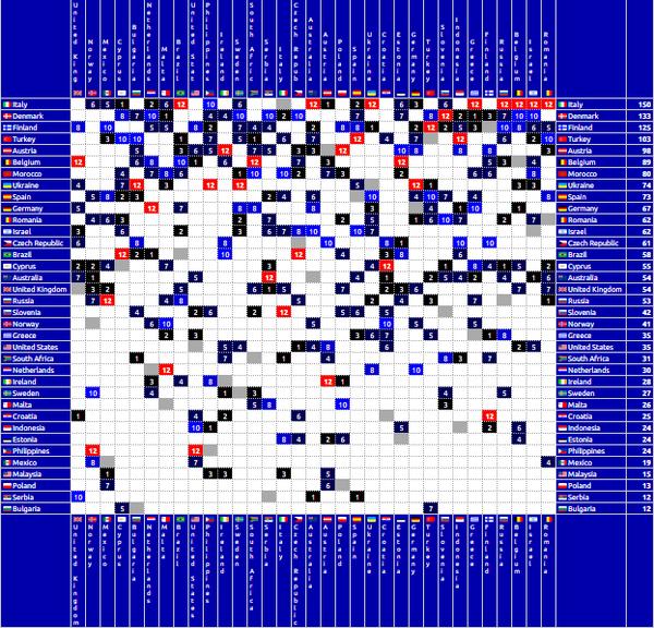 75-grid