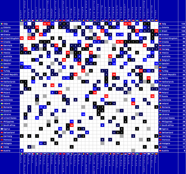 74-grid