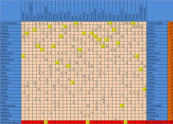 87-grid