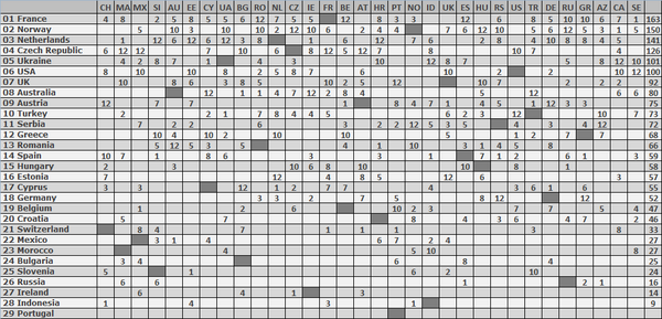 49-grid