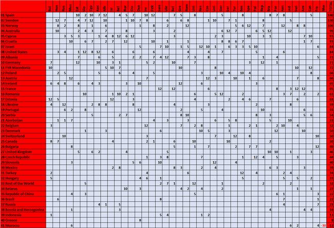 39-grid