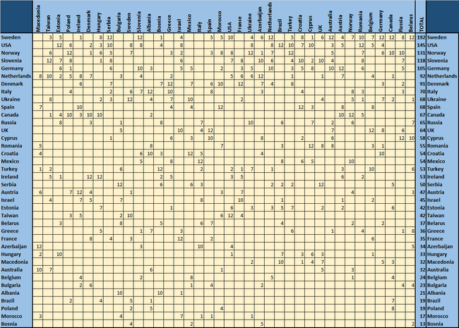35-grid