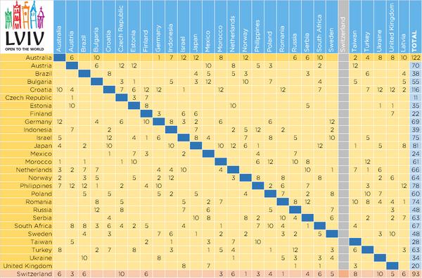 86-grid