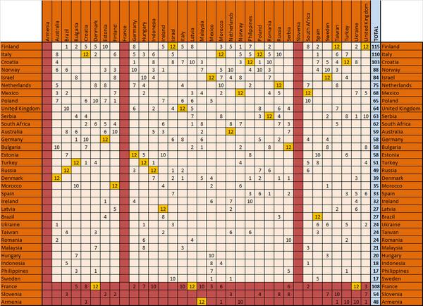 93-grid