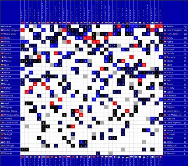 51-grid