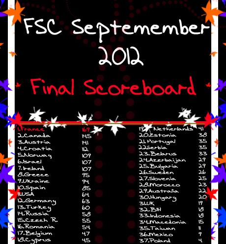 Finalscoreboard