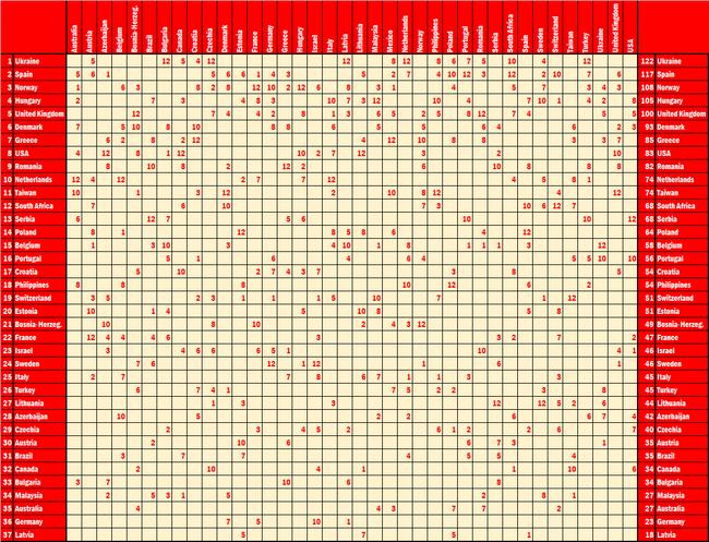 113-grid