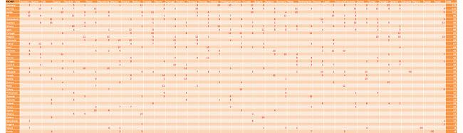 Detailedscoreboard