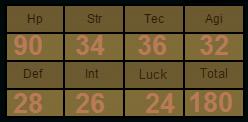 Temple Knight Stats