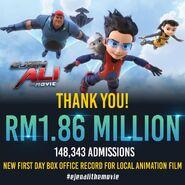 EATM RM1.86 Million