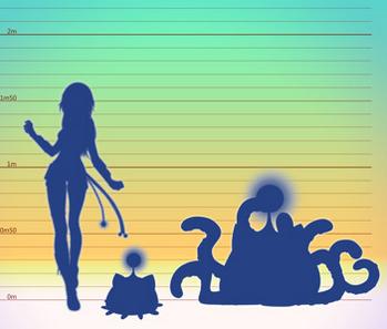 Tintoffel der Tiefsee Größe
