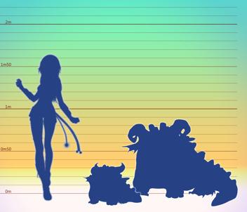 Globulosaurus Größe