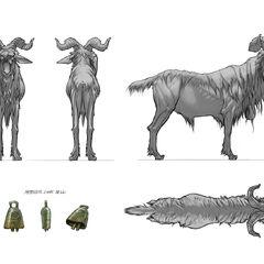 Grafika koncepcyjna kozy